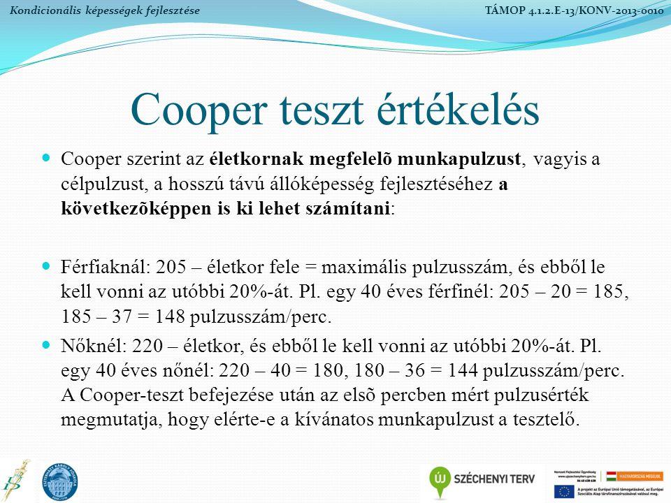 Cooper teszt értékelés Cooper szerint az életkornak megfelelõ munkapulzust, vagyis a célpulzust, a hosszú távú állóképesség fejlesztéséhez a következõ