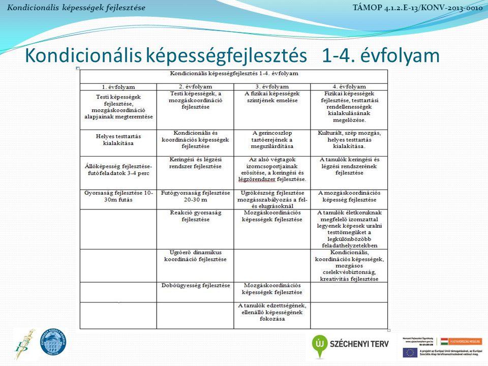 Kondicionális képességfejlesztés 1-4. évfolyam Kondicionális képességek fejlesztése TÁMOP 4.1.2.E-13/KONV-2013-0010