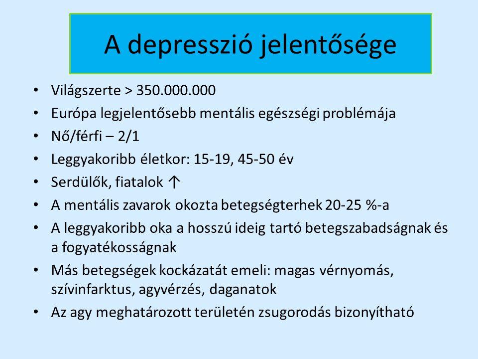 A depresszió jelentősége Világszerte > 350.000.000 Európa legjelentősebb mentális egészségi problémája Nő/férfi – 2/1 Leggyakoribb életkor: 15-19, 45-