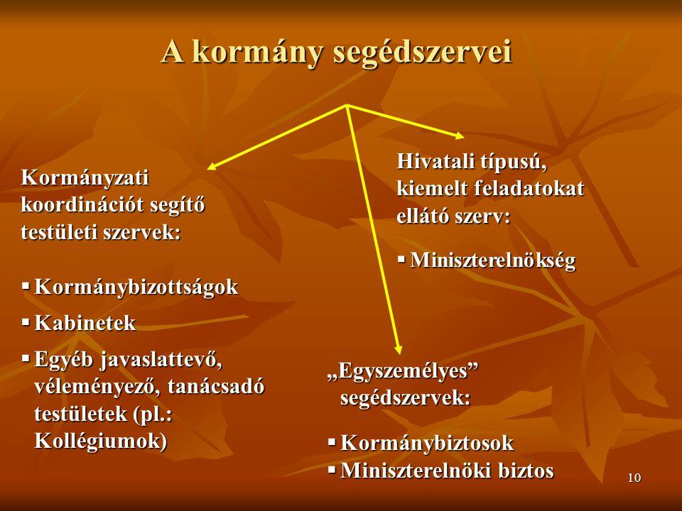 """10 A kormány segédszervei Kormányzati koordinációt segítő testületi szervek:  Kormánybizottságok  Kabinetek  Egyéb javaslattevő, véleményező, tanácsadó testületek (pl.: Kollégiumok) Hivatali típusú, kiemelt feladatokat ellátó szerv:  Miniszterelnökség """"Egyszemélyes segédszervek:  Kormánybiztosok  Miniszterelnöki biztos"""