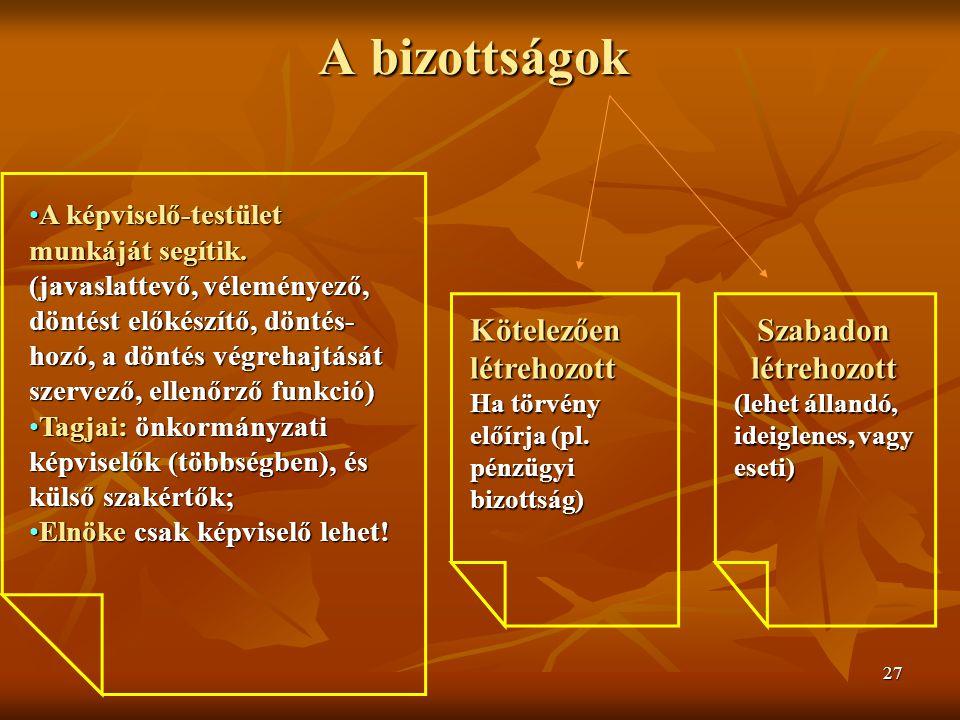 27 A bizottságok A képviselő-testület munkáját segítik.A képviselő-testület munkáját segítik.