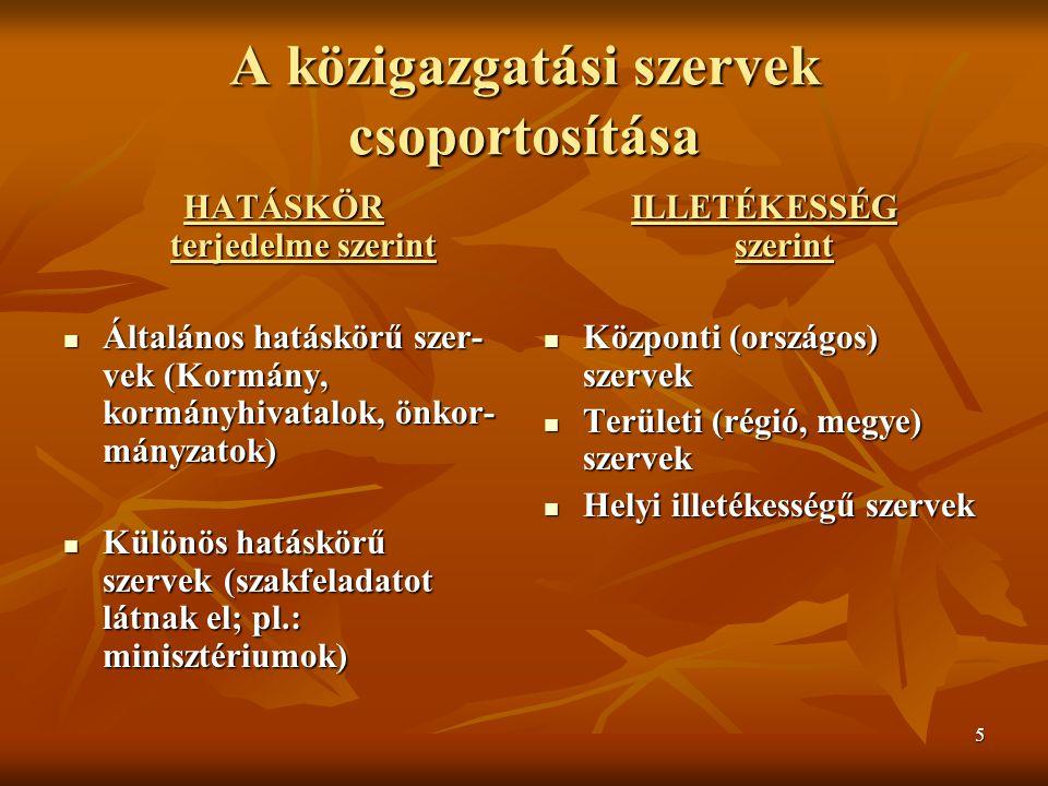 5 A közigazgatási szervek csoportosítása HATÁSKÖR terjedelme szerint Általános hatáskörű szer- vek (Kormány, kormányhivatalok, önkor- mányzatok) Általános hatáskörű szer- vek (Kormány, kormányhivatalok, önkor- mányzatok) Különös hatáskörű szervek (szakfeladatot látnak el; pl.: minisztériumok) Különös hatáskörű szervek (szakfeladatot látnak el; pl.: minisztériumok) ILLETÉKESSÉG szerint Központi (országos) szervek Központi (országos) szervek Területi (régió, megye) szervek Területi (régió, megye) szervek Helyi illetékességű szervek Helyi illetékességű szervek