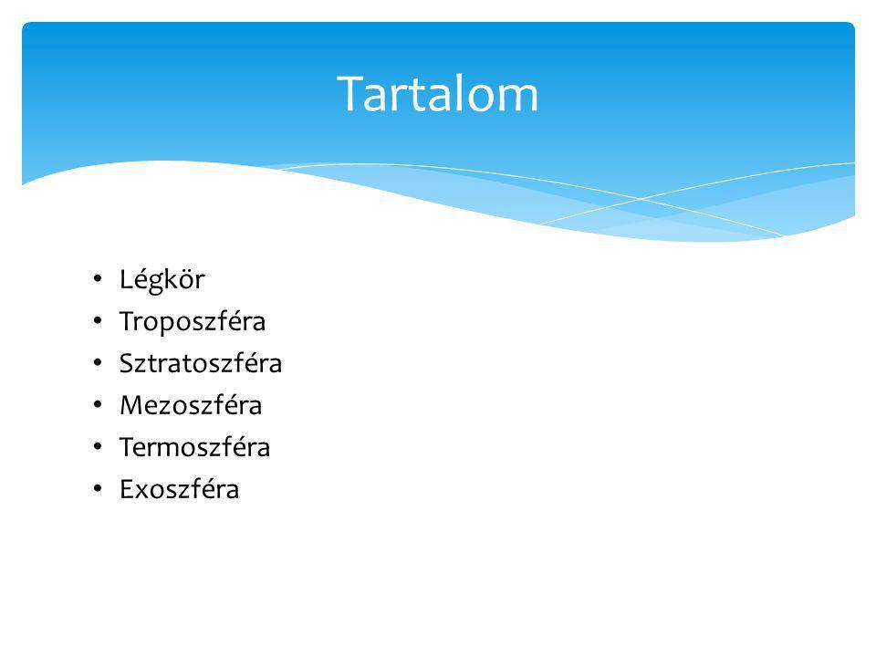Légkör Troposzféra Sztratoszféra Mezoszféra Termoszféra Exoszféra Tartalom