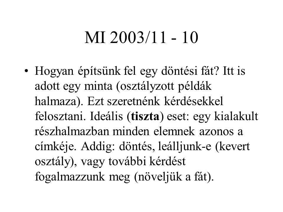 MI 2003/11 - 10 Hogyan építsünk fel egy döntési fát.