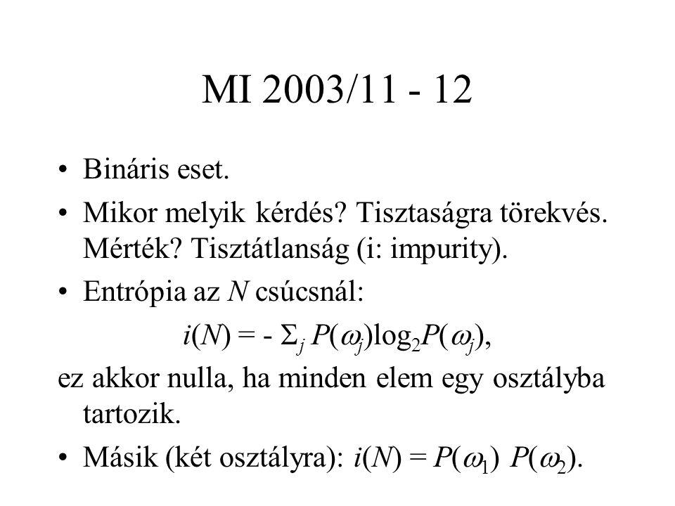 MI 2003/11 - 12 Bináris eset. Mikor melyik kérdés.