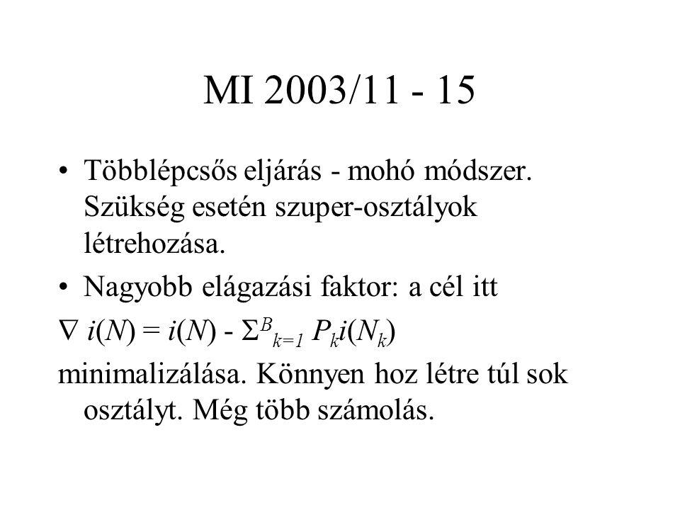 MI 2003/11 - 15 Többlépcsős eljárás - mohó módszer.