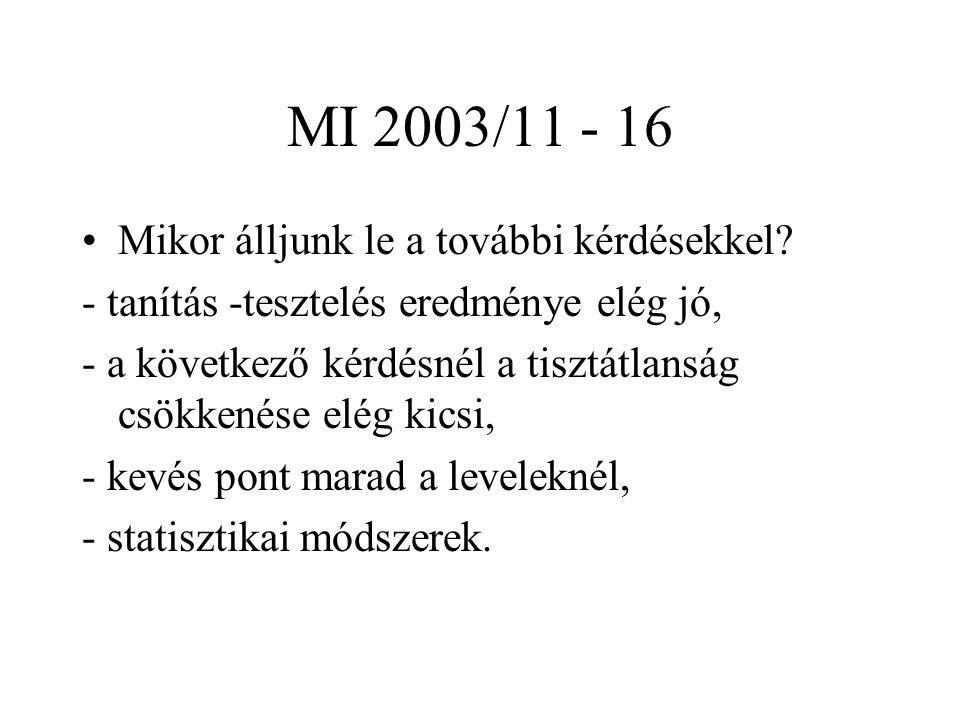 MI 2003/11 - 16 Mikor álljunk le a további kérdésekkel.