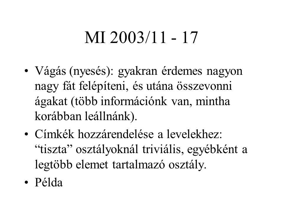 MI 2003/11 - 17 Vágás (nyesés): gyakran érdemes nagyon nagy fát felépíteni, és utána összevonni ágakat (több információnk van, mintha korábban leállnánk).