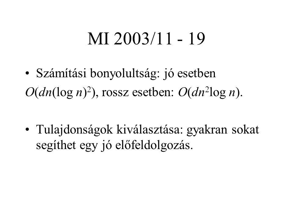 MI 2003/11 - 19 Számítási bonyolultság: jó esetben O(dn(log n) 2 ), rossz esetben: O(dn 2 log n).