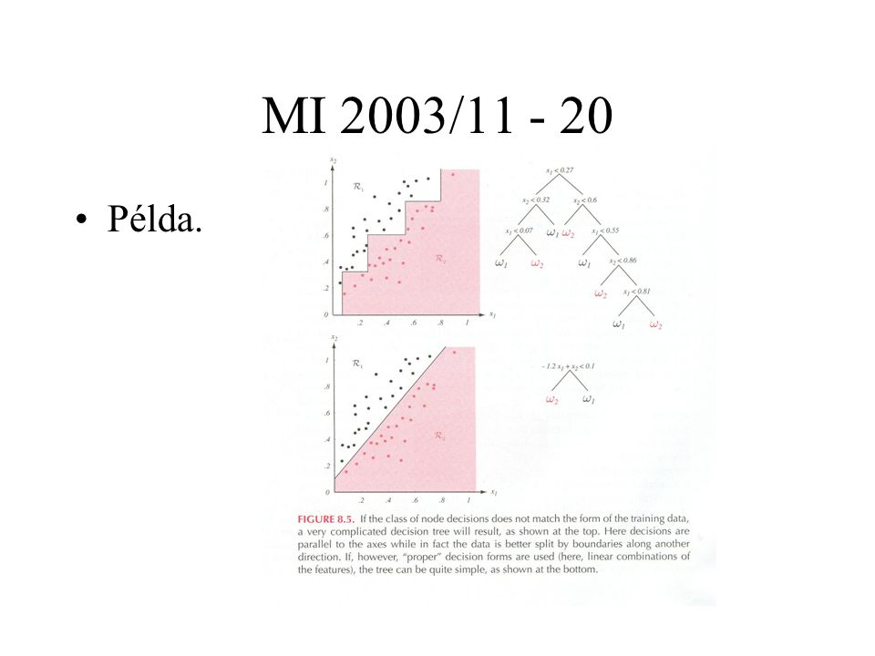 MI 2003/11 - 20 Példa.