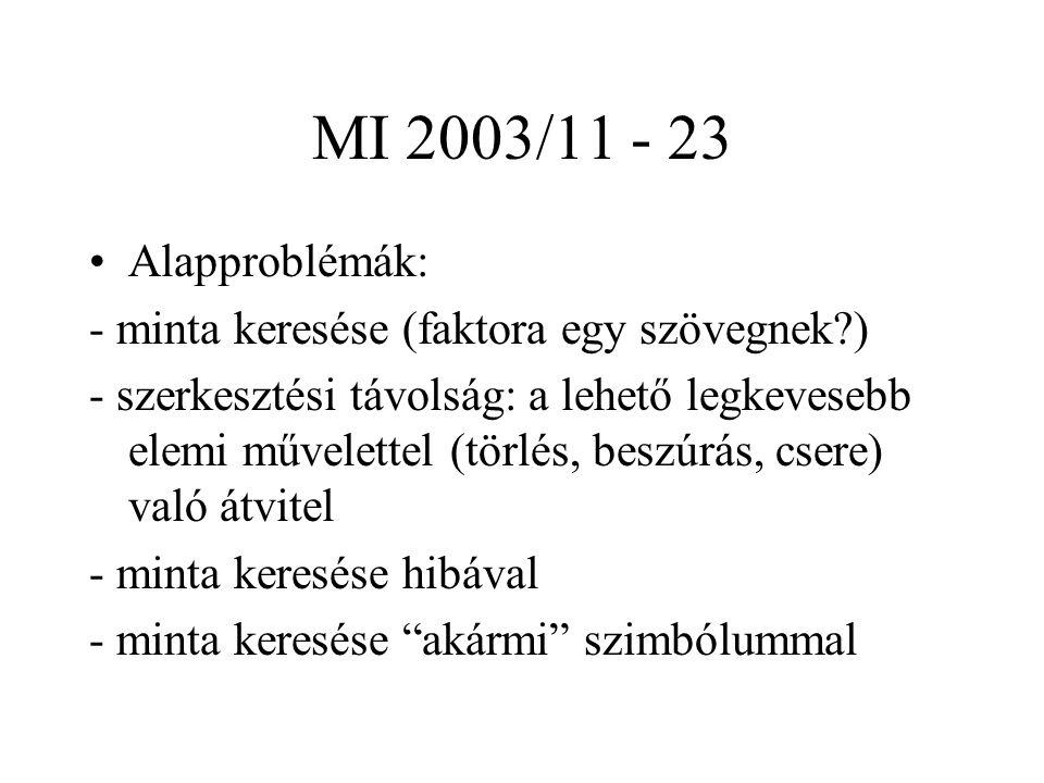 MI 2003/11 - 23 Alapproblémák: - minta keresése (faktora egy szövegnek ) - szerkesztési távolság: a lehető legkevesebb elemi művelettel (törlés, beszúrás, csere) való átvitel - minta keresése hibával - minta keresése akármi szimbólummal