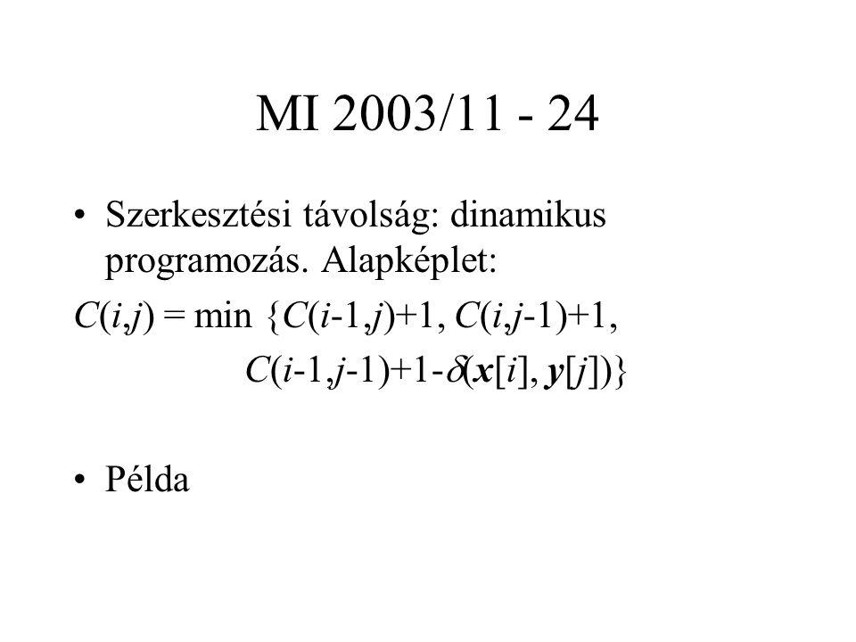 MI 2003/11 - 24 Szerkesztési távolság: dinamikus programozás.