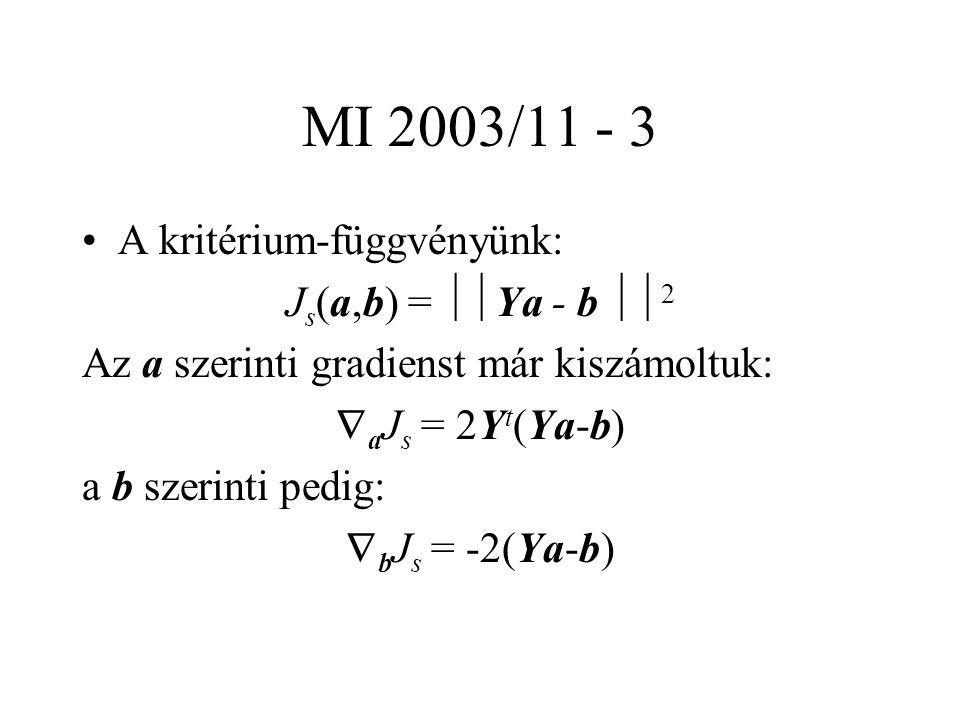 MI 2003/11 - 3 A kritérium-függvényünk: J s (a,b) =  Ya - b  2 Az a szerinti gradienst már kiszámoltuk:  a J s = 2Y t (Ya-b) a b szerinti pedig:  b J s = -2(Ya-b)