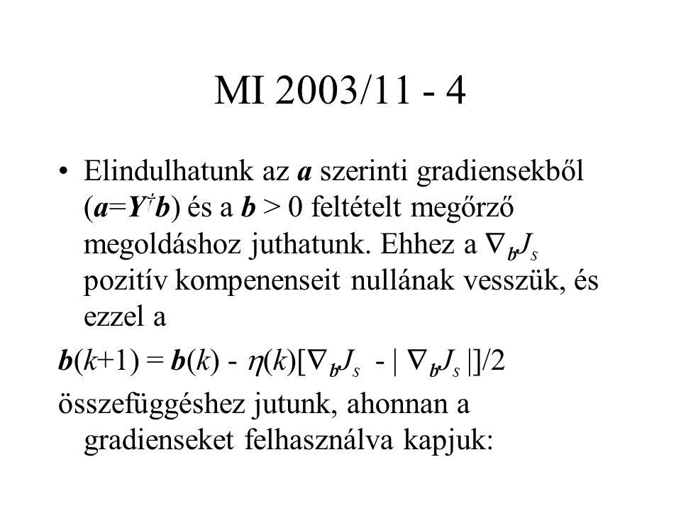 MI 2003/11 - 4 Elindulhatunk az a szerinti gradiensekből (a=Y † b) és a b > 0 feltételt megőrző megoldáshoz juthatunk.