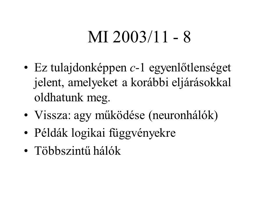 MI 2003/11 - 8 Ez tulajdonképpen c-1 egyenlőtlenséget jelent, amelyeket a korábbi eljárásokkal oldhatunk meg.