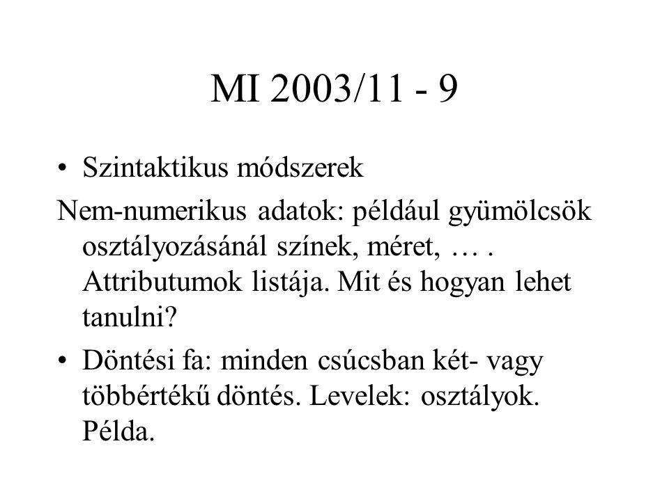 MI 2003/11 - 9 Szintaktikus módszerek Nem-numerikus adatok: például gyümölcsök osztályozásánál színek, méret, ….