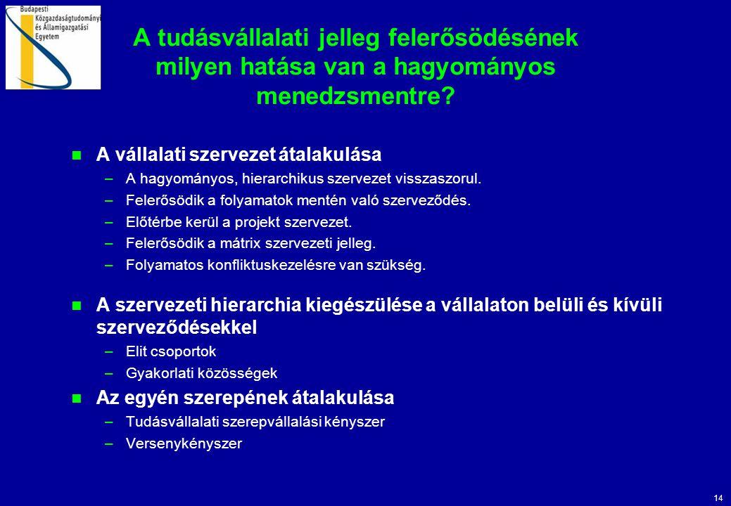 14 A tudásvállalati jelleg felerősödésének milyen hatása van a hagyományos menedzsmentre.
