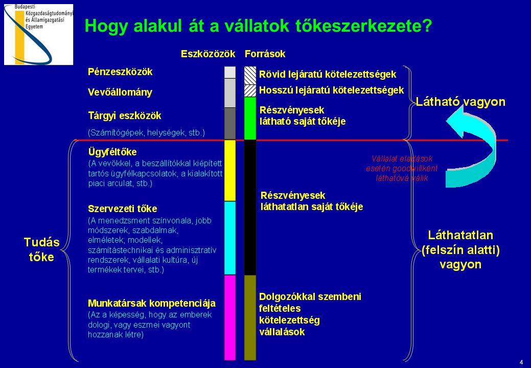 15 Milyen a hagyományos, hierarchikus szervezet?