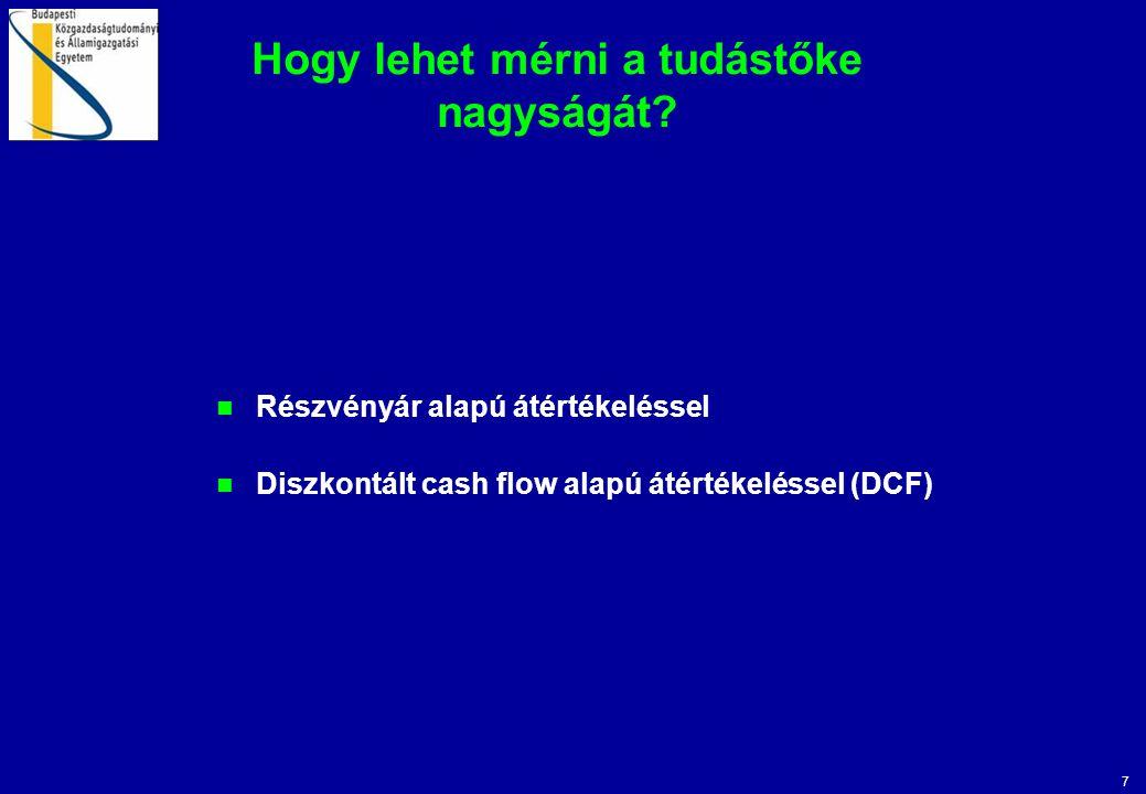7 Hogy lehet mérni a tudástőke nagyságát? Részvényár alapú átértékeléssel Diszkontált cash flow alapú átértékeléssel (DCF)