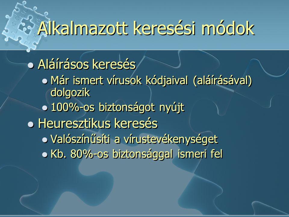 Alkalmazott keresési módok Aláírásos keresés Már ismert vírusok kódjaival (aláírásával) dolgozik 100%-os biztonságot nyújt Heuresztikus keresés Valószínűsíti a vírustevékenységet Kb.