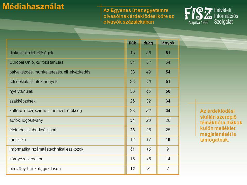 fiúkátlaglányok diákmunka lehetőségek455661 Európai Unió, külföldi tanulás54 pályakezdés, munkakeresés, elhelyezkedés384954 felsőoktatási intézmények3