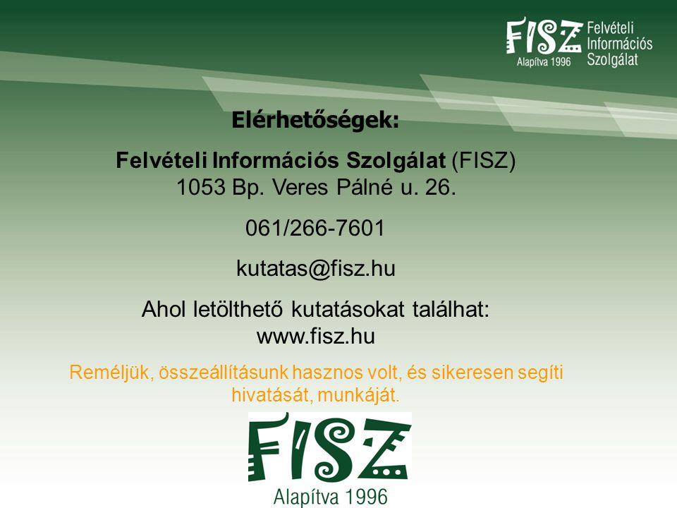 Elérhetőségek: Felvételi Információs Szolgálat (FISZ) 1053 Bp. Veres Pálné u. 26. 061/266-7601 kutatas@fisz.hu Ahol letölthető kutatásokat találhat: w