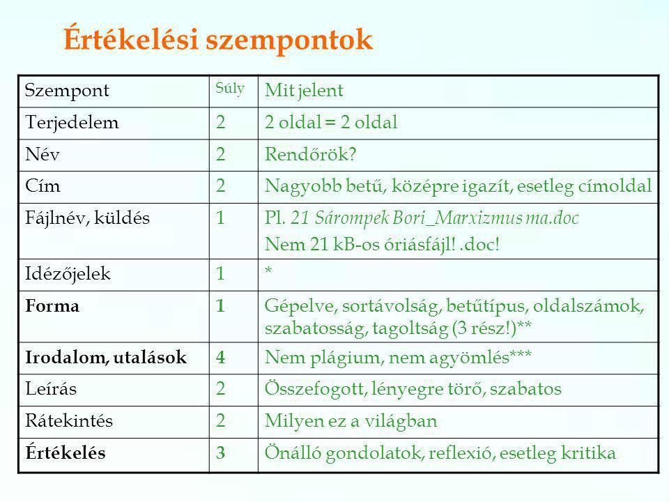 Értékelési szempontok Szempont Súly Mit jelent Terjedelem22 oldal = 2 oldal Név2Rendőrök.