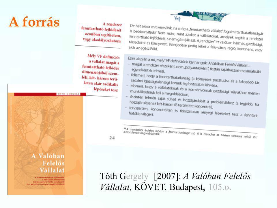 A forrás Tóth Gergely [2007]: A Valóban Felelős Vállalat, KÖVET, Budapest, 105.o.