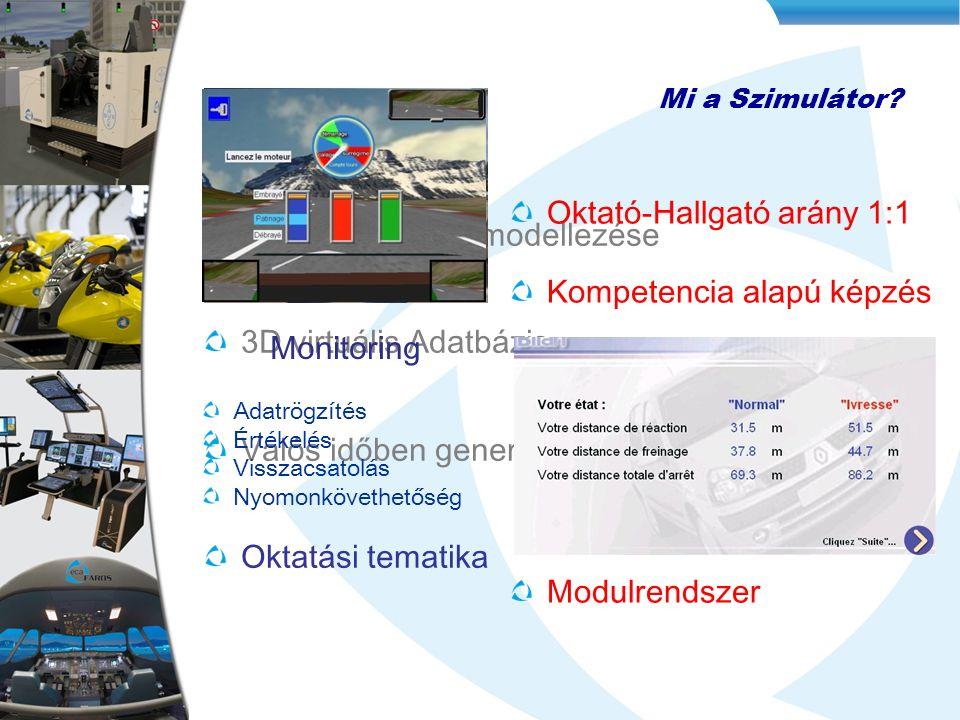 Gépjármű fizikai modellezése 3D virtuális Adatbázis Valós időben generált szituációk Oktatási tematika Mi a Szimulátor? Oktató-Hallgató arány 1:1 Komp