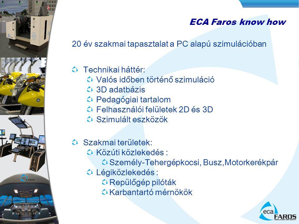 ECA Faros know how 20 év szakmai tapasztalat a PC alapú szimulációban Technikai háttér: Valós időben történő szimuláció 3D adatbázis Pedagógiai tartal