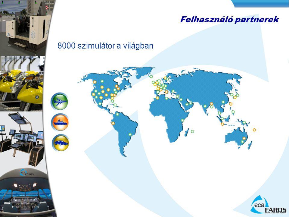 Felhasználó partnerek 8000 szimulátor a világban