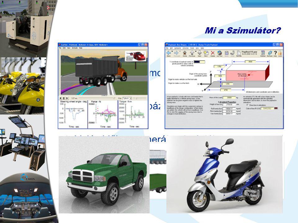 Mi a Szimulátor? Gépjármű fizikai modellezése 3D virtuális Adatbázis Valós időben generált szituációk Oktatási tematika