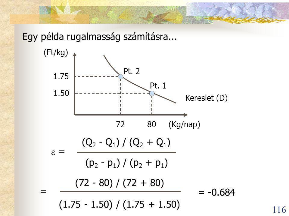 116 Egy példa rugalmasság számításra...72 80 (Kg/nap) (Ft/kg) 1.75 1.50 Kereslet (D) Pt.