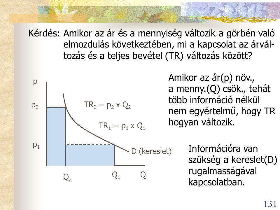 131 Kérdés:Amikor az ár és a mennyiség változik a görbén való elmozdulás következtében, mi a kapcsolat az árvál- tozás és a teljes bevétel (TR) változás között.