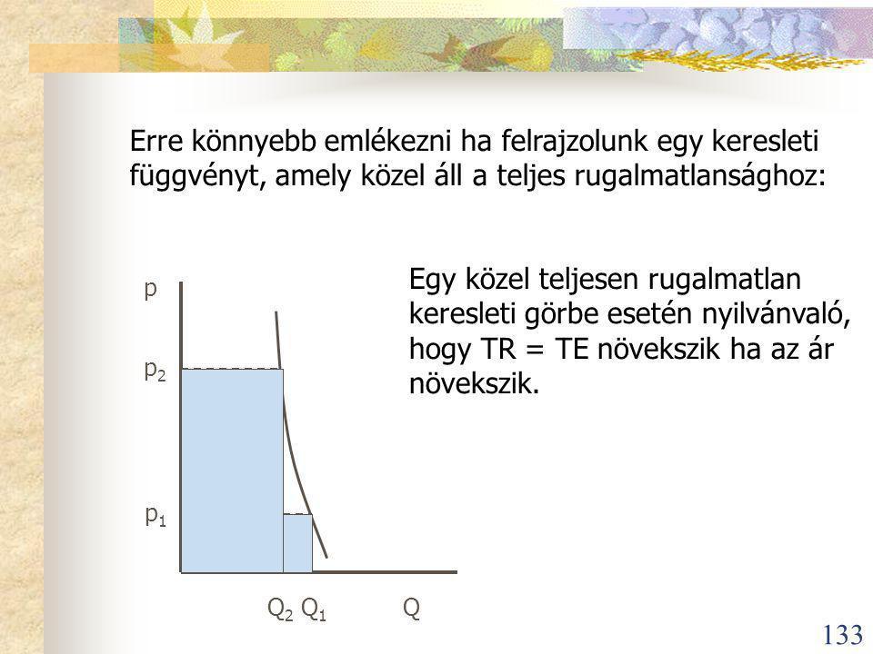 133 Erre könnyebb emlékezni ha felrajzolunk egy keresleti függvényt, amely közel áll a teljes rugalmatlansághoz: p Q 2 Q 1 Q p 1 p 2 Egy közel teljesen rugalmatlan keresleti görbe esetén nyilvánvaló, hogy TR = TE növekszik ha az ár növekszik.