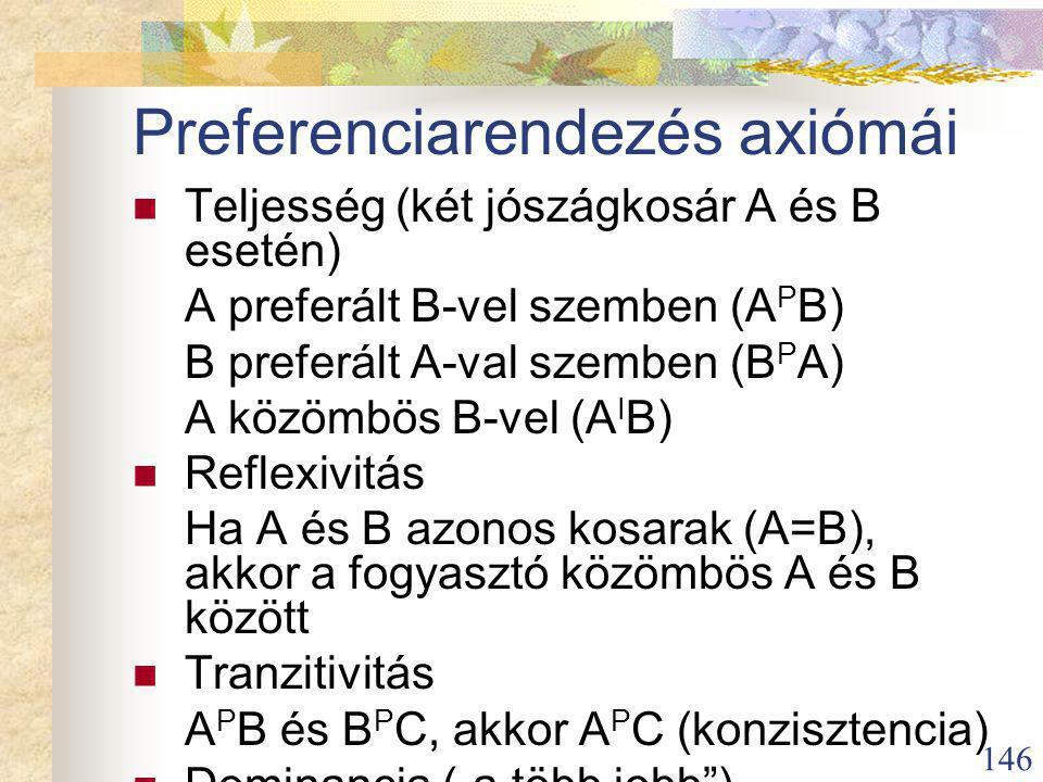 """146 Preferenciarendezés axiómái Teljesség (két jószágkosár A és B esetén) A preferált B-vel szemben (A P B) B preferált A-val szemben (B P A) A közömbös B-vel (A I B) Reflexivitás Ha A és B azonos kosarak (A=B), akkor a fogyasztó közömbös A és B között Tranzitivitás A P B és B P C, akkor A P C (konzisztencia) Dominancia (""""a több jobb )"""