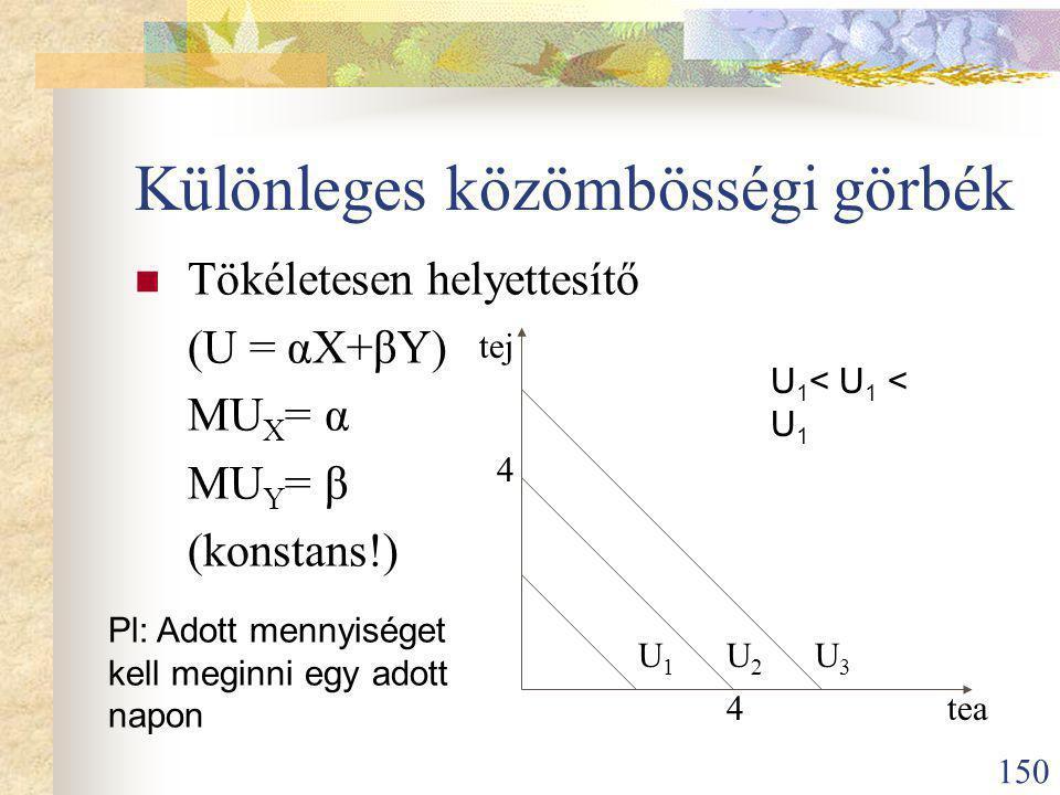 150 Különleges közömbösségi görbék Tökéletesen helyettesítő (U = αX+βY) MU X = α MU Y = β (konstans!) U1U1 U2U2 U3U3 tea tej 4 4 U 1 < U 1 < U 1 Pl: Adott mennyiséget kell meginni egy adott napon