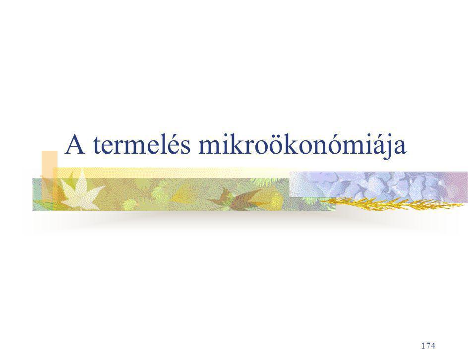 174 A termelés mikroökonómiája