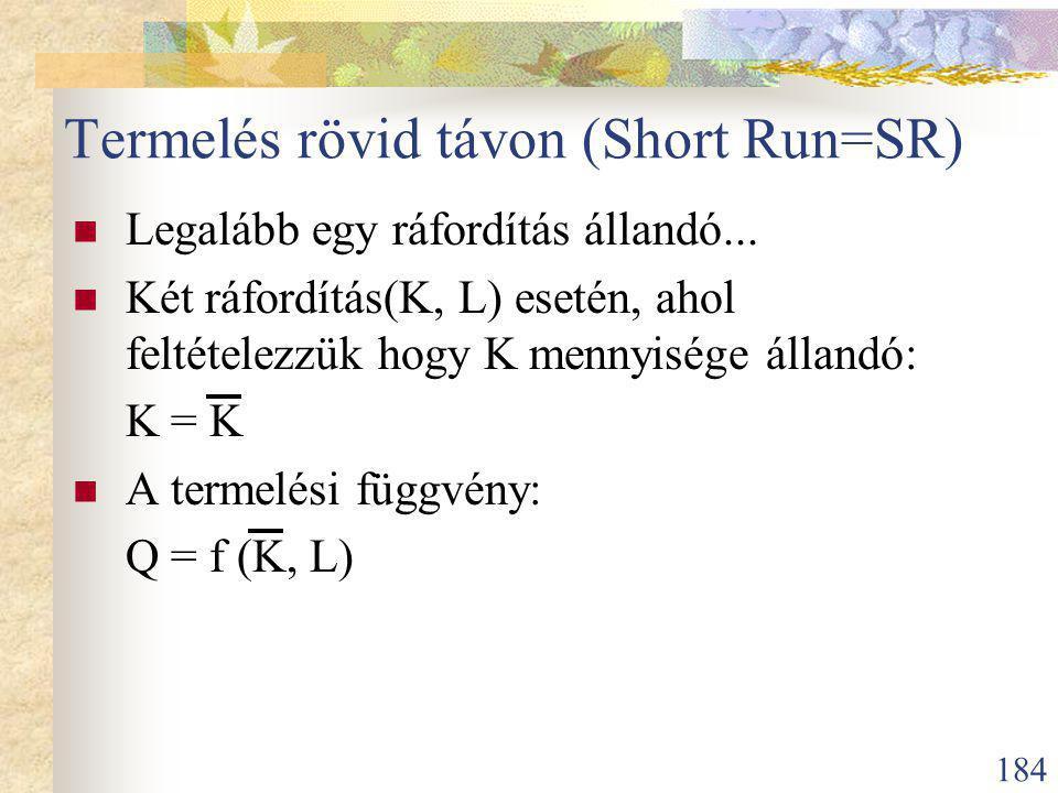 184 Termelés rövid távon (Short Run=SR) Legalább egy ráfordítás állandó...