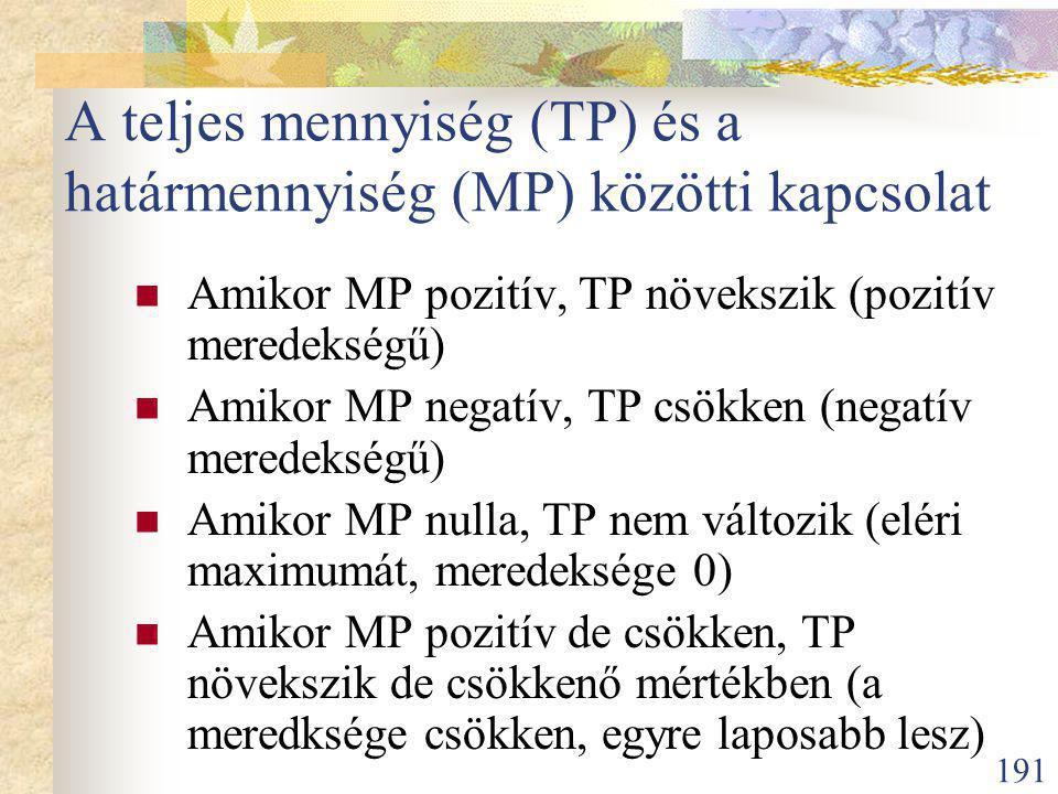191 A teljes mennyiség (TP) és a határmennyiség (MP) közötti kapcsolat Amikor MP pozitív, TP növekszik (pozitív meredekségű) Amikor MP negatív, TP csökken (negatív meredekségű) Amikor MP nulla, TP nem változik (eléri maximumát, meredeksége 0) Amikor MP pozitív de csökken, TP növekszik de csökkenő mértékben (a meredksége csökken, egyre laposabb lesz)