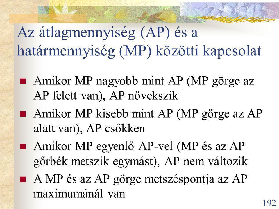 192 Az átlagmennyiség (AP) és a határmennyiség (MP) közötti kapcsolat Amikor MP nagyobb mint AP (MP görge az AP felett van), AP növekszik Amikor MP kisebb mint AP (MP görge az AP alatt van), AP csökken Amikor MP egyenlő AP-vel (MP és az AP gőrbék metszik egymást), AP nem változik A MP és az AP görge metszéspontja az AP maximumánál van