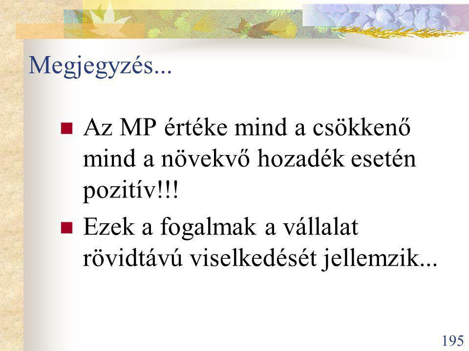 195 Megjegyzés...Az MP értéke mind a csökkenő mind a növekvő hozadék esetén pozitív!!.