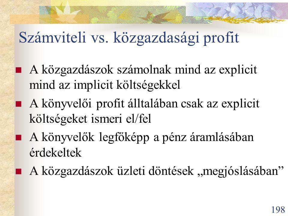 198 Számviteli vs.