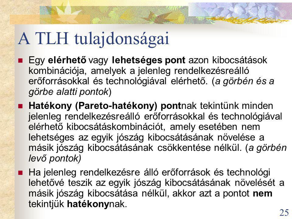 25 A TLH tulajdonságai Egy elérhető vagy lehetséges pont azon kibocsátások kombinációja, amelyek a jelenleg rendelkezésreálló erőforrásokkal és technológiával elérhető.