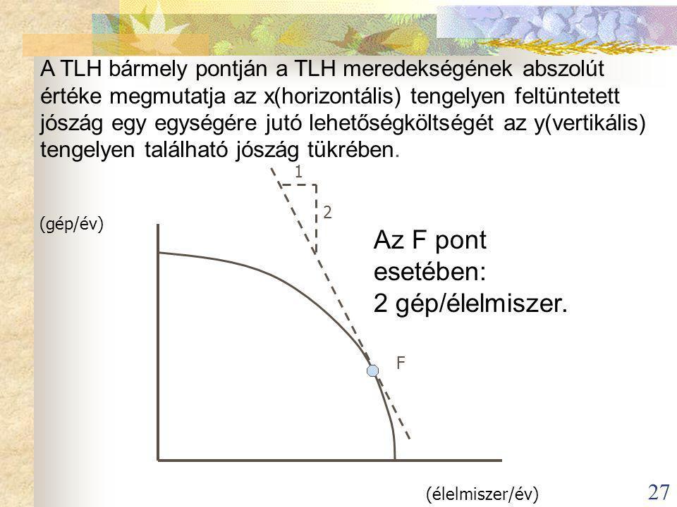 27 (gép/év) (élelmiszer/év) F 1 2 A TLH bármely pontján a TLH meredekségének abszolút értéke megmutatja az x(horizontális) tengelyen feltüntetett jószág egy egységére jutó lehetőségköltségét az y(vertikális) tengelyen található jószág tükrében.
