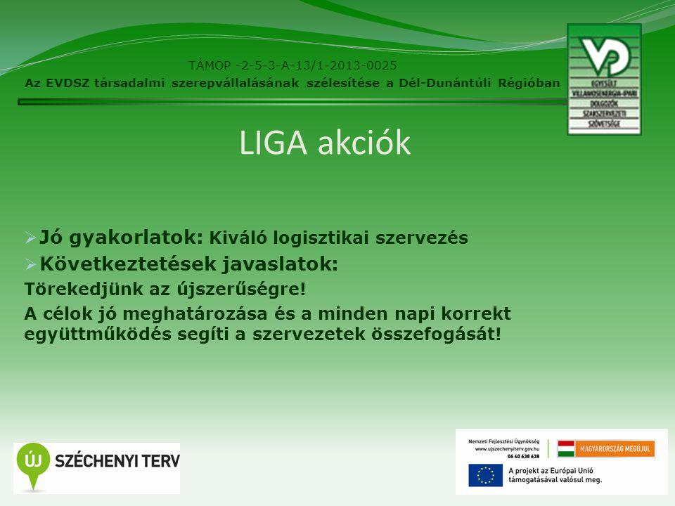 LIGA akciók  Jó gyakorlatok: Kiváló logisztikai szervezés  Következtetések javaslatok: Törekedjünk az újszerűségre.