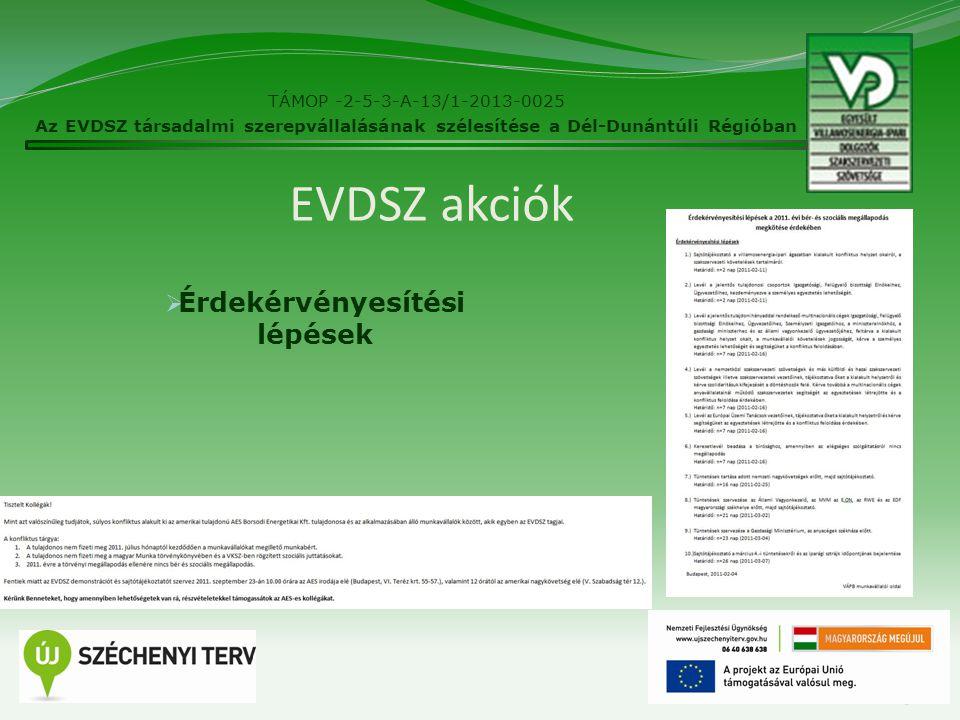 EVDSZ akciók  Érdekérvényesítési lépések 23 TÁMOP -2-5-3-A-13/1-2013-0025 Az EVDSZ társadalmi szerepvállalásának szélesítése a Dél-Dunántúli Régióban
