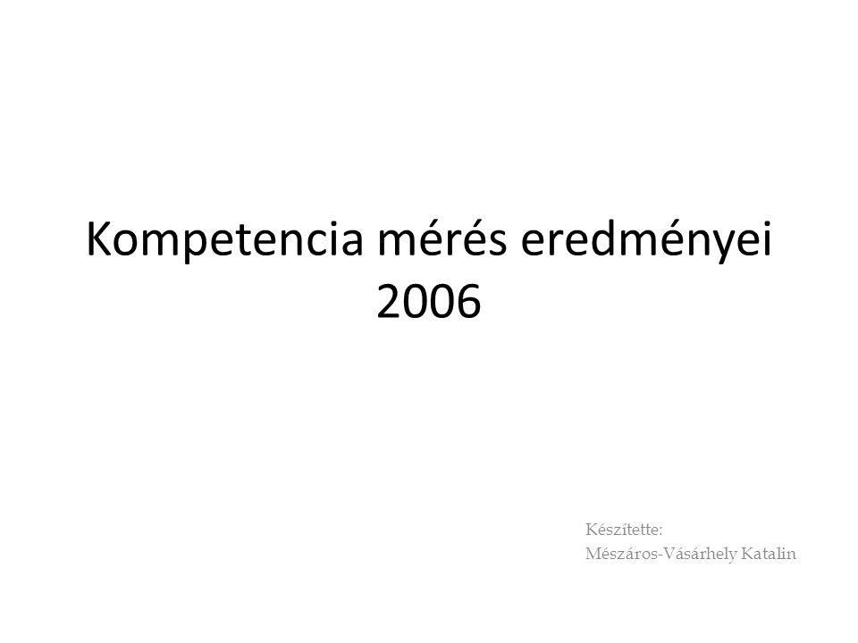 Kompetencia mérés eredményei 2006 Készítette: Mészáros-Vásárhely Katalin