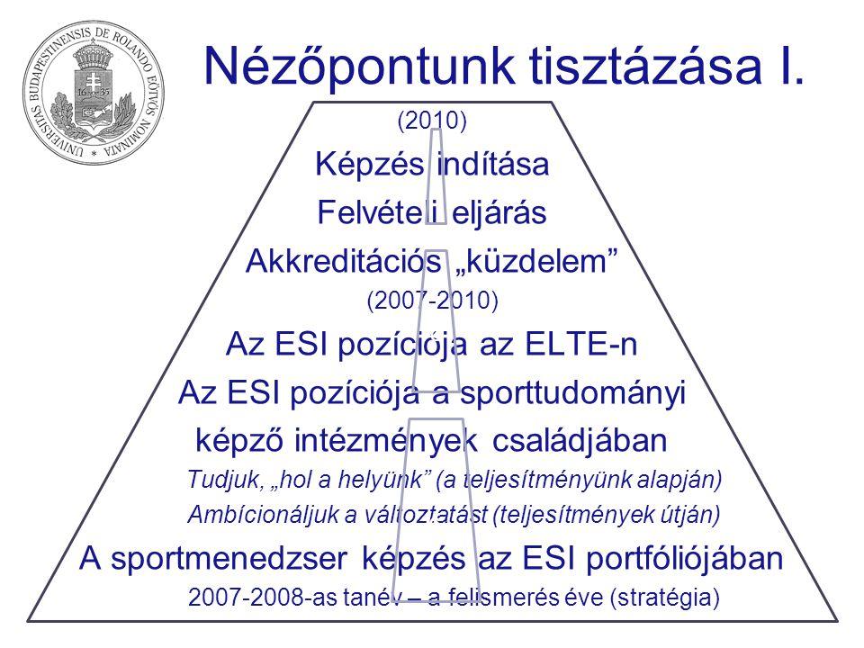 """Nézőpontunk tisztázása I. (2010) Képzés indítása Felvételi eljárás Akkreditációs """"küzdelem"""" (2007-2010) Az ESI pozíciója az ELTE-n Az ESI pozíciója a"""