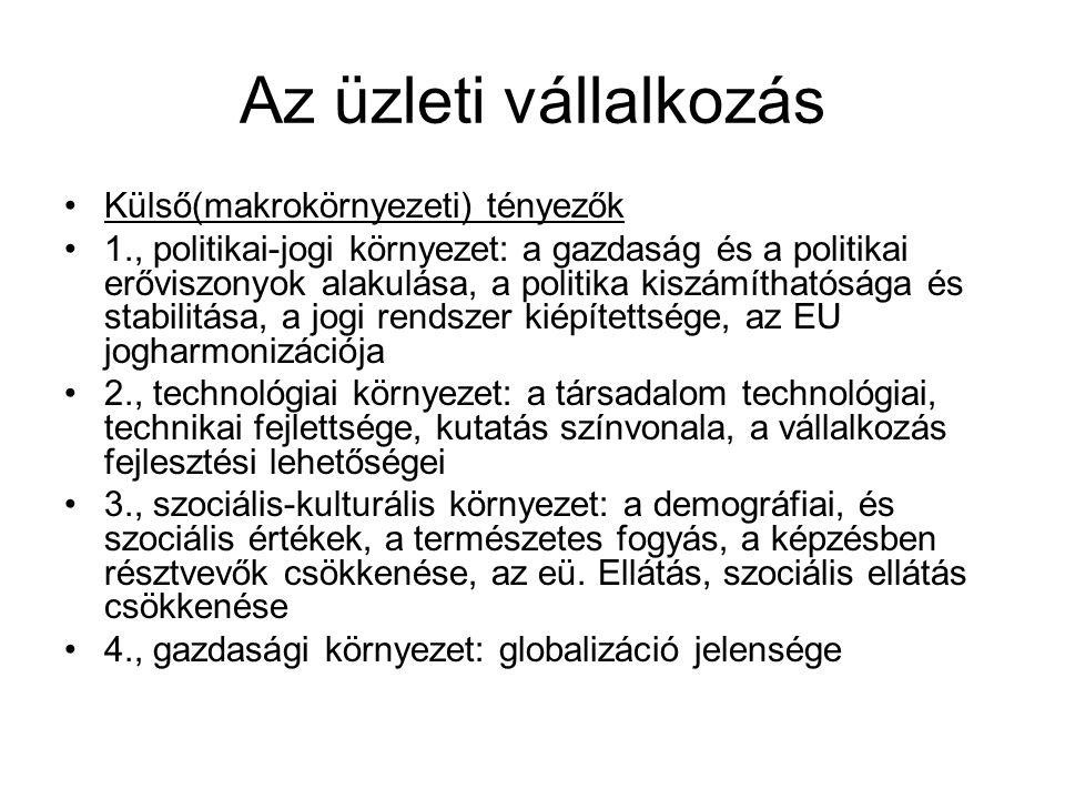 Az üzleti vállalkozás Külső(makrokörnyezeti) tényezők 1., politikai-jogi környezet: a gazdaság és a politikai erőviszonyok alakulása, a politika kiszámíthatósága és stabilitása, a jogi rendszer kiépítettsége, az EU jogharmonizációja 2., technológiai környezet: a társadalom technológiai, technikai fejlettsége, kutatás színvonala, a vállalkozás fejlesztési lehetőségei 3., szociális-kulturális környezet: a demográfiai, és szociális értékek, a természetes fogyás, a képzésben résztvevők csökkenése, az eü.